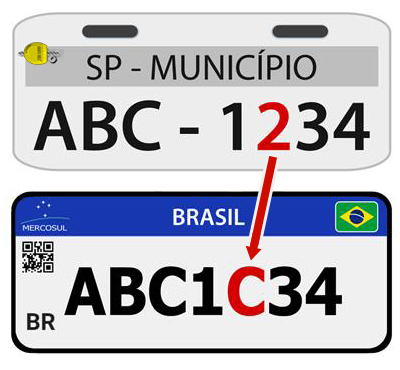 Mudanças da Placa Mercosul